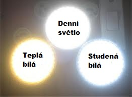 barvy LED osvětlení